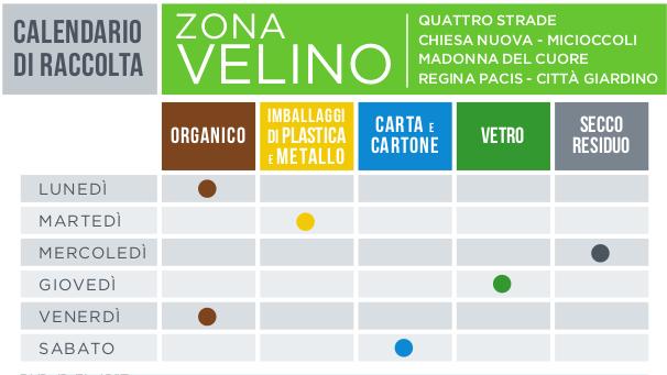 Calendario Raccolta Differenziata Rieti.Raccolta Porta A Porta Comune Di Rieti